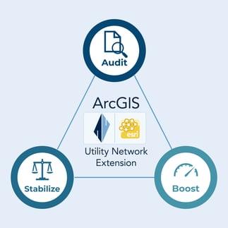 ArcGIS Utility Network_Tekengebied 1
